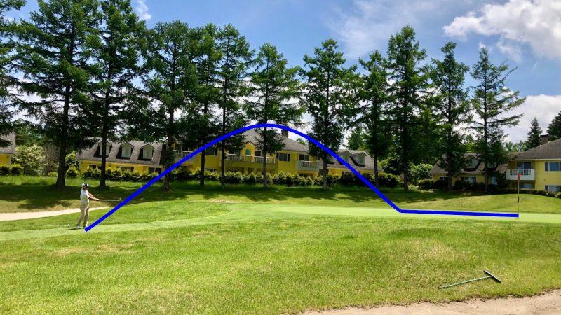 GEN-TENゴルフコースレッスン花道からのアプローチ56度の場合の写真