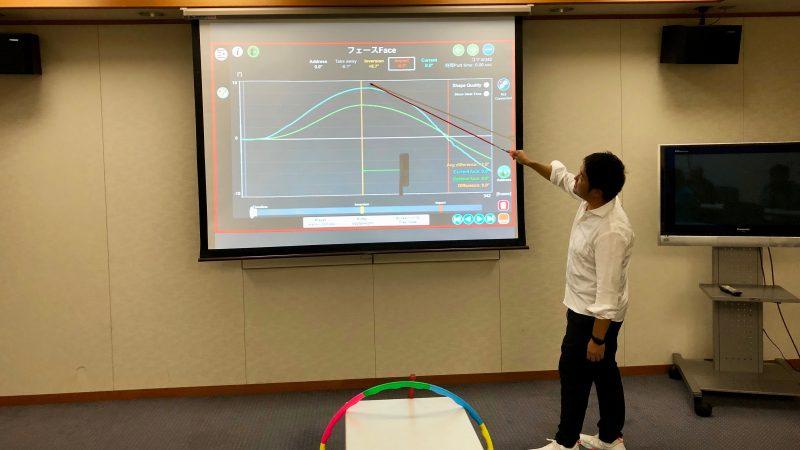 GEN-TENゴルフコースレッスンDC静ヒルズCCナイトmtgデータの見方の写真