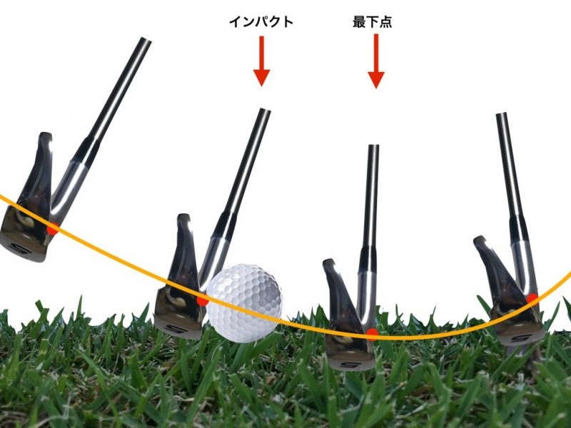 GEN-TENゴルフコースレッスンダウンブローの図解