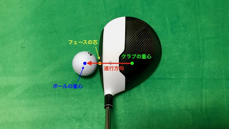 GEN-TENゴルフコースレッスンクラブの重心とボールの重心